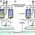Le moulin qui crée de l'hydrogène