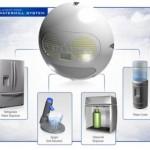 Watermill ou comment récuperer l'eau de l'atmosphère