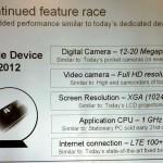 Le téléphone de 2012 d'après Ericsson