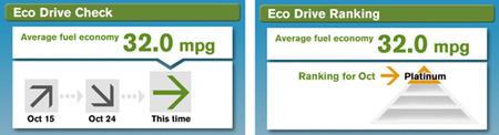 nissan-eco-drive