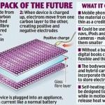 Quand la carrosserie devient la batterie des véhicules électriques